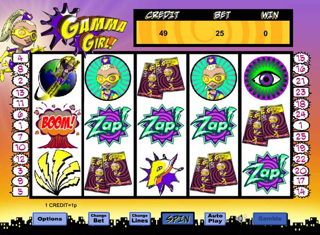 Gamma Girl Slots Screenshot